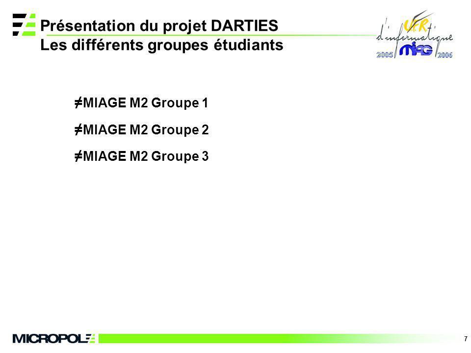 7 Présentation du projet DARTIES Les différents groupes étudiants MIAGE M2 Groupe 1 MIAGE M2 Groupe 2 MIAGE M2 Groupe 3