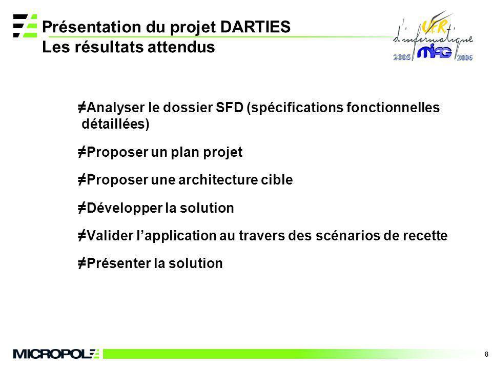 8 Présentation du projet DARTIES Les résultats attendus Analyser le dossier SFD (spécifications fonctionnelles détaillées) Proposer un plan projet Pro