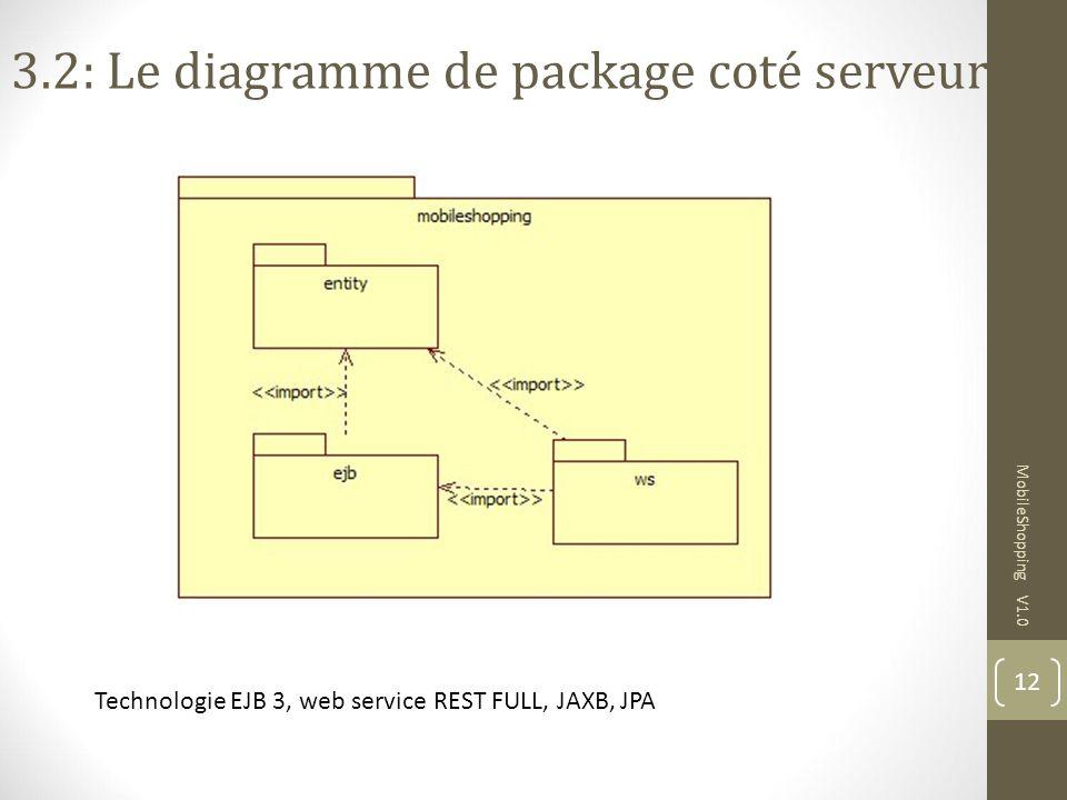 MobileShopping V1.0 12 Technologie EJB 3, web service REST FULL, JAXB, JPA 3.2: Le diagramme de package coté serveur