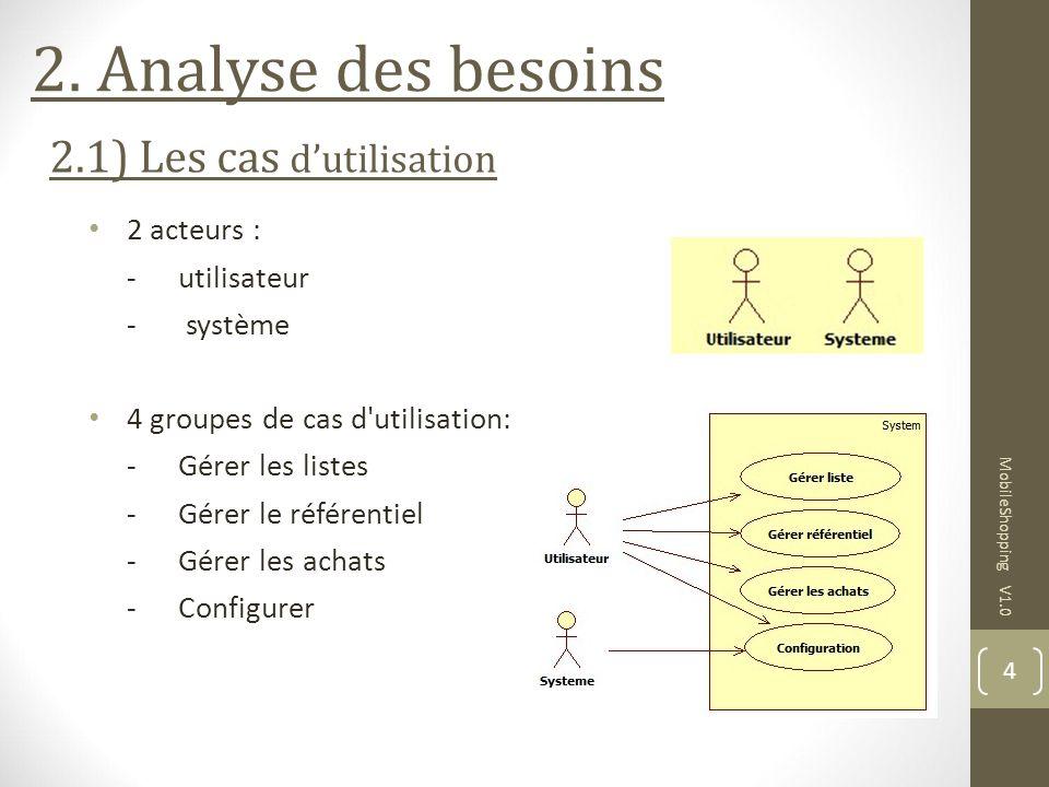 2. Analyse des besoins 2 acteurs : -utilisateur - système 4 groupes de cas d'utilisation: -Gérer les listes -Gérer le référentiel -Gérer les achats -C