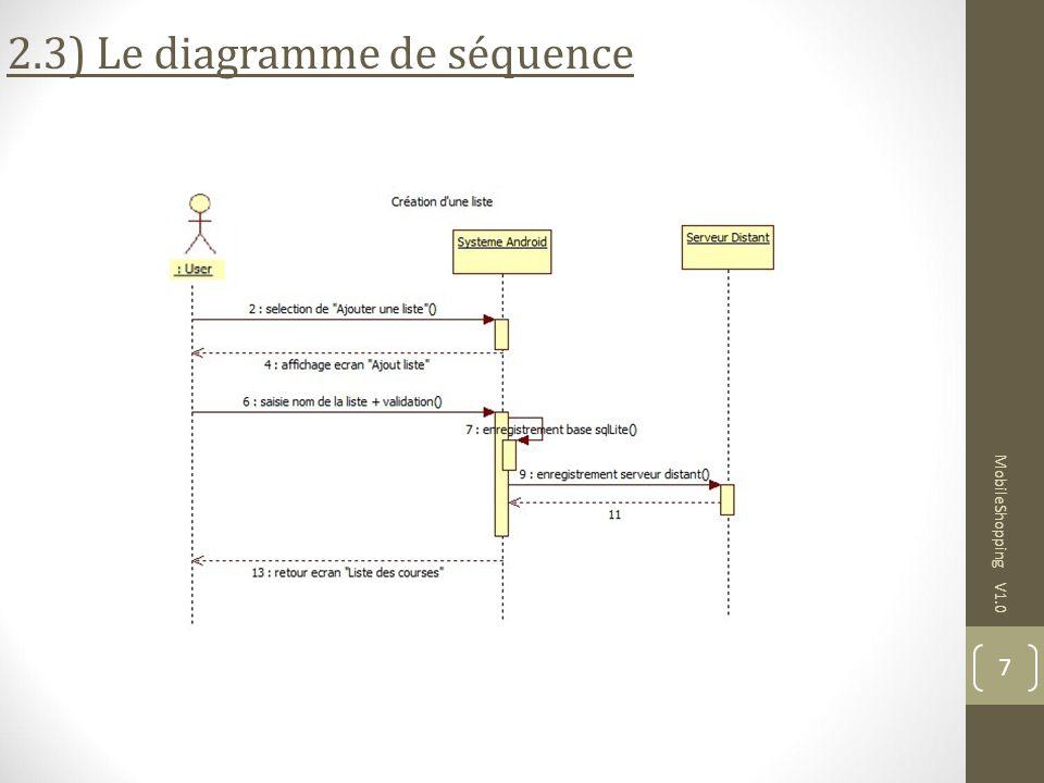 MobileShopping V1.0 8 2.3) Le diagramme de séquence