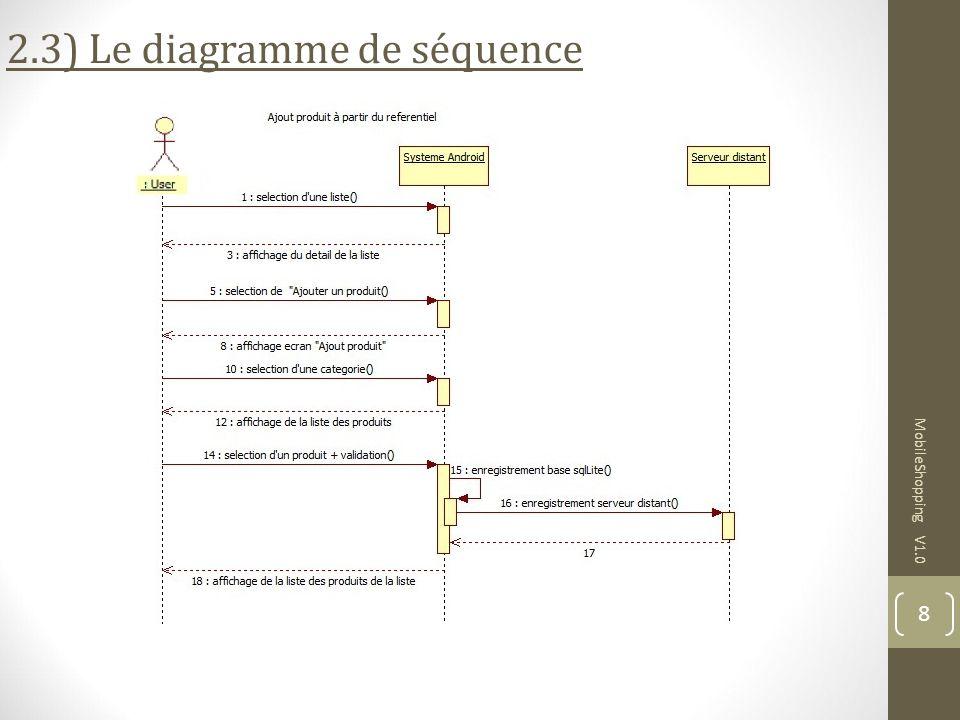 MobileShopping V1.0 9 2.4) Le diagramme dactivité