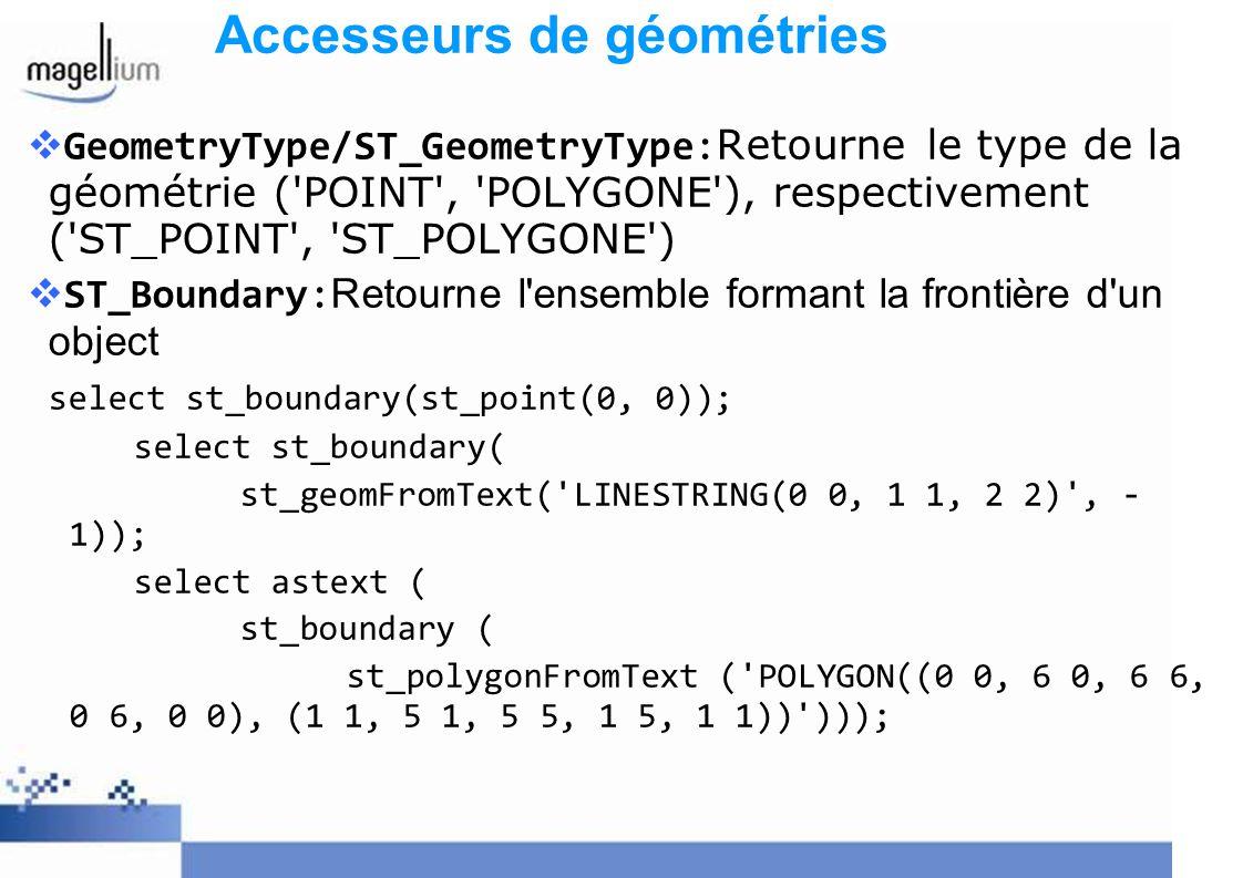 GeometryType/ST_GeometryType:Retourne le type de la géométrie ('POINT', 'POLYGONE'), respectivement ('ST_POINT', 'ST_POLYGONE') ST_Boundary: Retourne