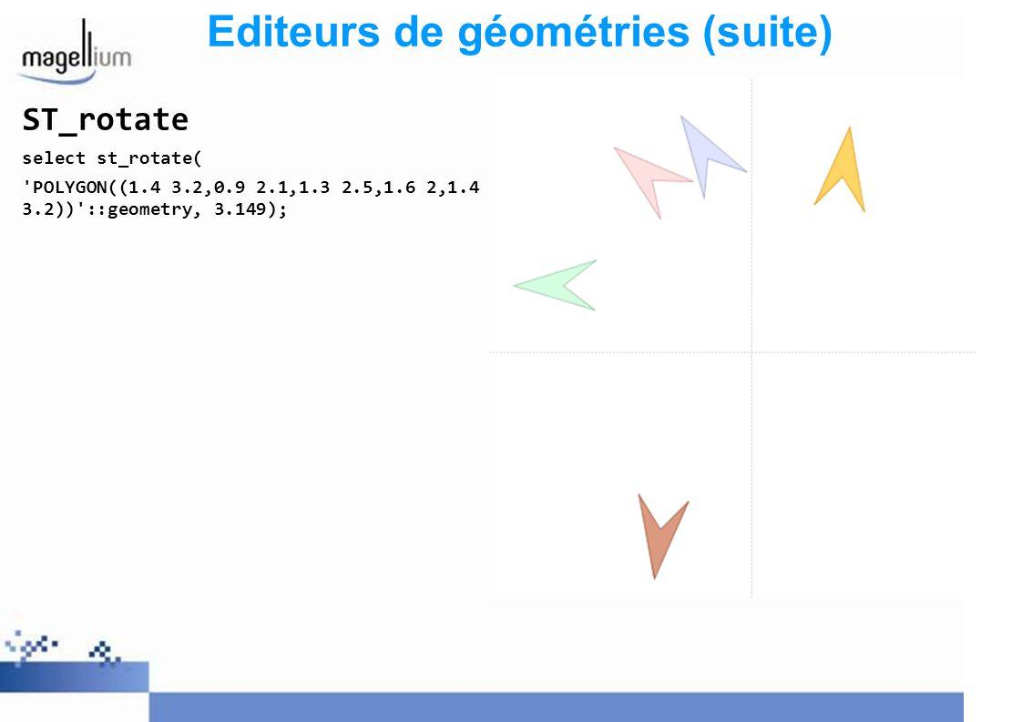Editeurs de géométries (suite) ST_rotate select st_rotate( 'POLYGON((1.4 3.2,0.9 2.1,1.3 2.5,1.6 2,1.4 3.2))'::geometry, 3.149);