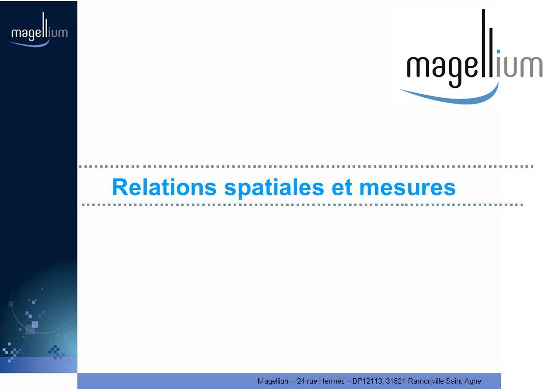 Magellium - 24 rue Hermès – BP12113, 31521 Ramonville Saint-Agne Relations spatiales et mesures