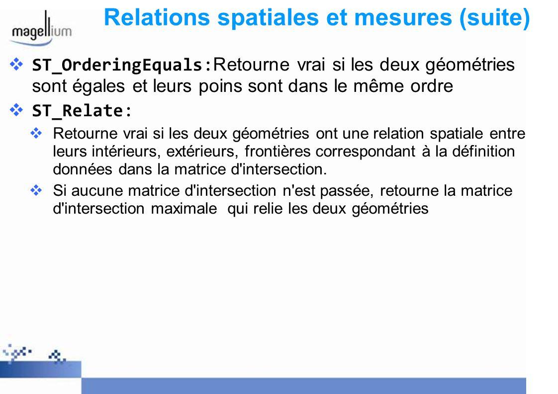 Relations spatiales et mesures (suite) ST_OrderingEquals: Retourne vrai si les deux géométries sont égales et leurs poins sont dans le même ordre ST_R