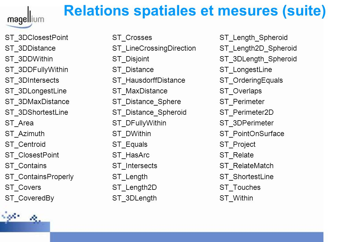 Relations spatiales et mesures (suite) ST_3DClosestPoint ST_3DDistance ST_3DDWithin ST_3DDFullyWithin ST_3DIntersects ST_3DLongestLine ST_3DMaxDistanc