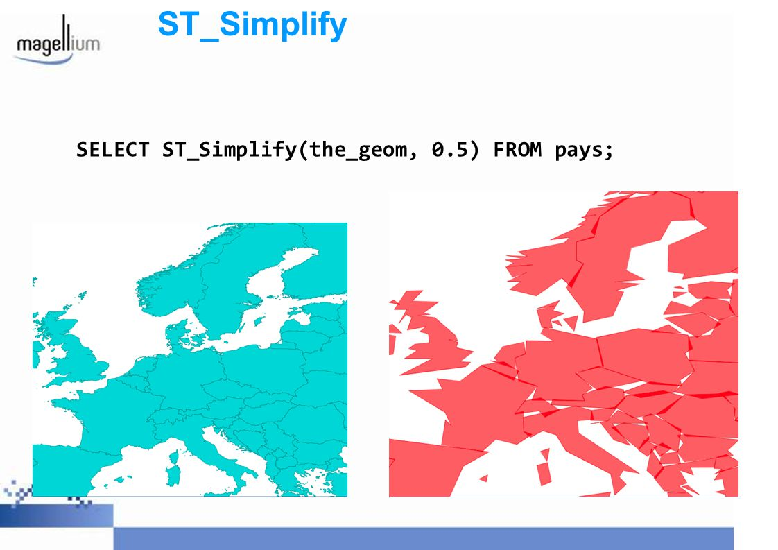 SELECT ST_Simplify(the_geom, 0.5) FROM pays; ST_Simplify