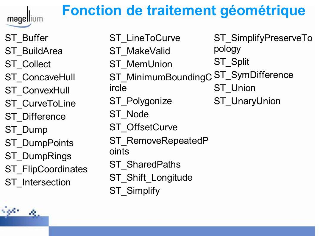 Fonction de traitement géométrique ST_Buffer ST_BuildArea ST_Collect ST_ConcaveHull ST_ConvexHull ST_CurveToLine ST_Difference ST_Dump ST_DumpPoints S