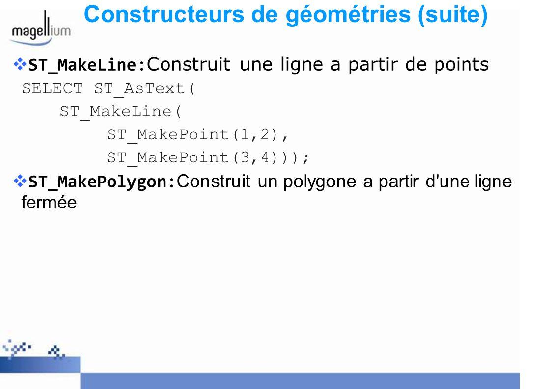 Constructeurs de géométries (suite) ST_MakeLine:Construit une ligne a partir de points SELECT ST_AsText( ST_MakeLine( ST_MakePoint(1,2), ST_MakePoint(