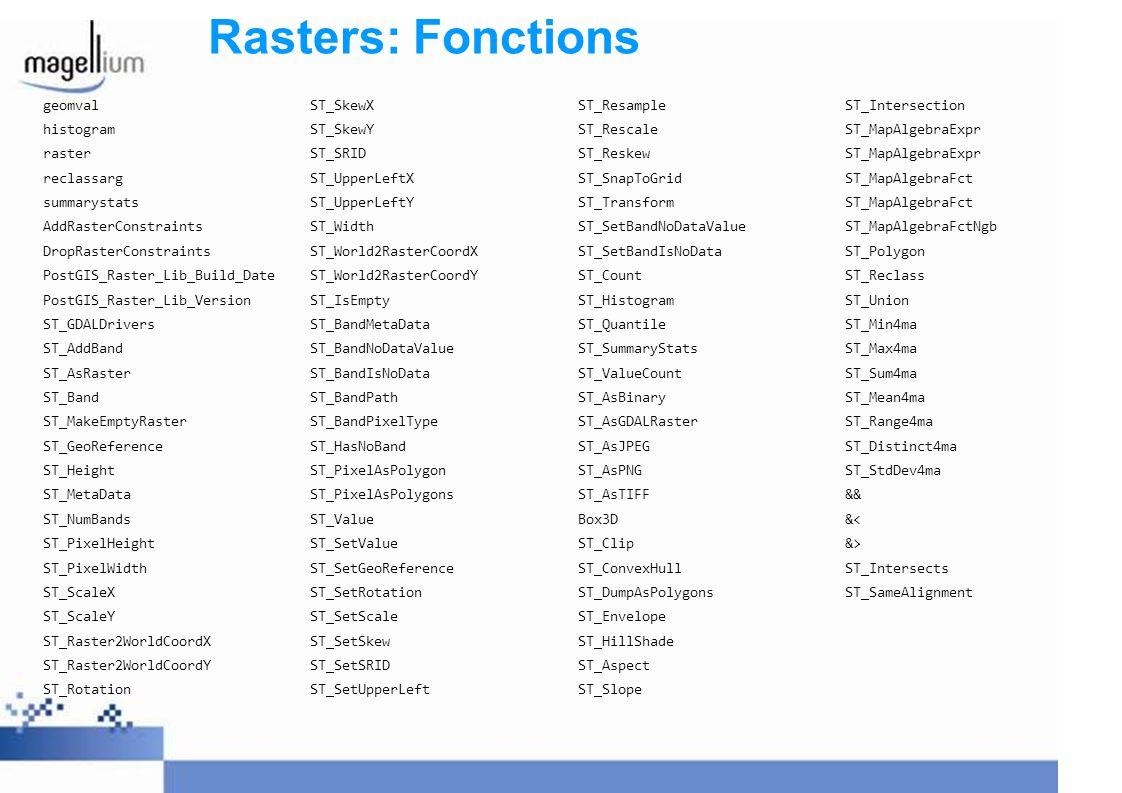 Rasters: Fonctions geomval histogram raster reclassarg summarystats AddRasterConstraints DropRasterConstraints PostGIS_Raster_Lib_Build_Date PostGIS_R