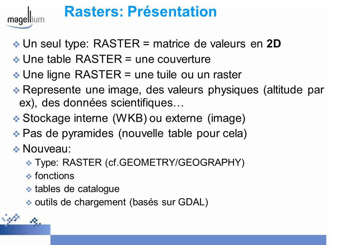 Rasters: Présentation Un seul type: RASTER = matrice de valeurs en 2D Une table RASTER = une couverture Une ligne RASTER = une tuile ou un raster Repr