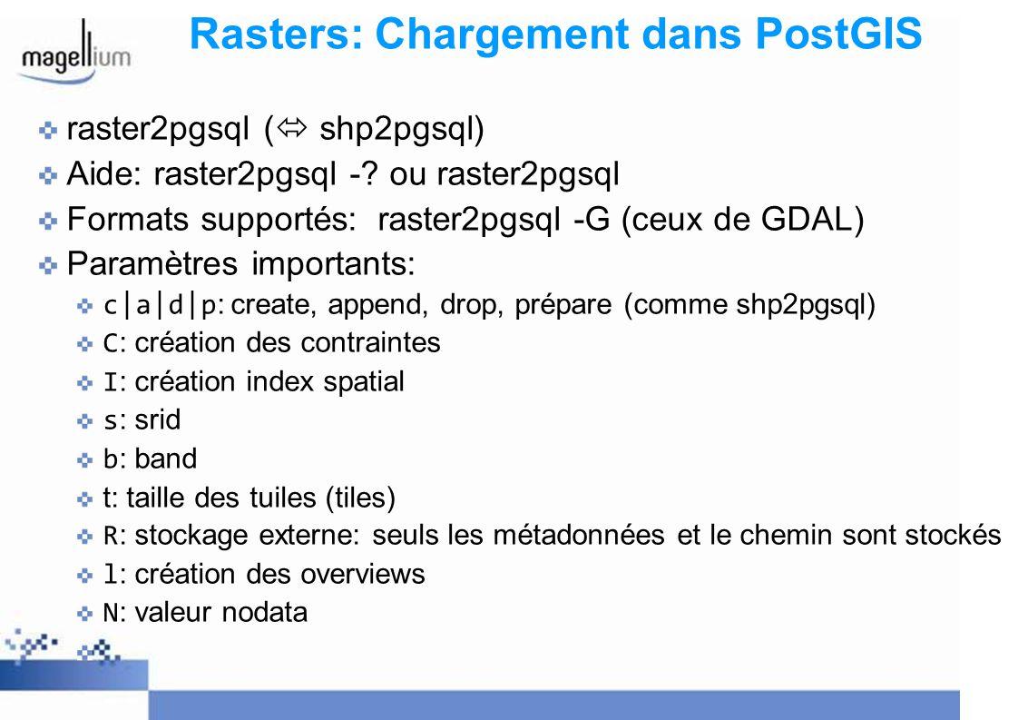 Rasters: Chargement dans PostGIS raster2pgsql ( shp2pgsql) Aide: raster2pgsql -? ou raster2pgsql Formats supportés: raster2pgsql -G (ceux de GDAL) Par