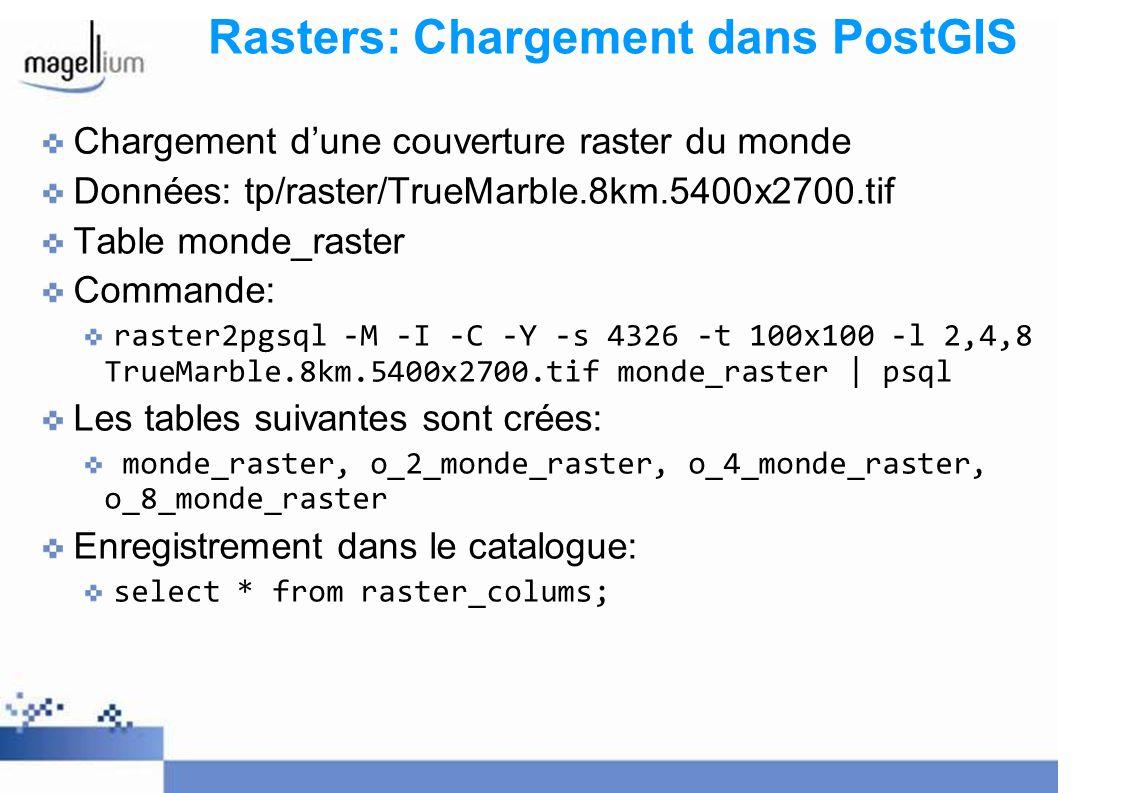 Rasters: Chargement dans PostGIS Chargement dune couverture raster du monde Données: tp/raster/TrueMarble.8km.5400x2700.tif Table monde_raster Command