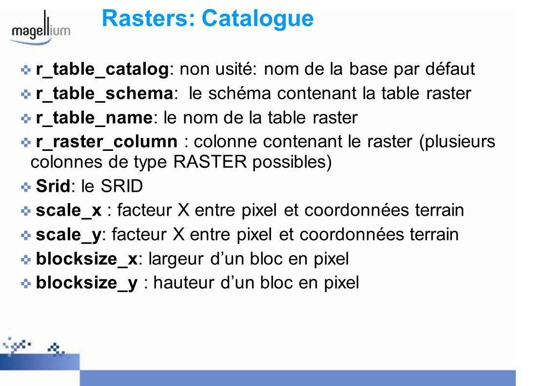 Rasters: Catalogue r_table_catalog: non usité: nom de la base par défaut r_table_schema: le schéma contenant la table raster r_table_name: le nom de l