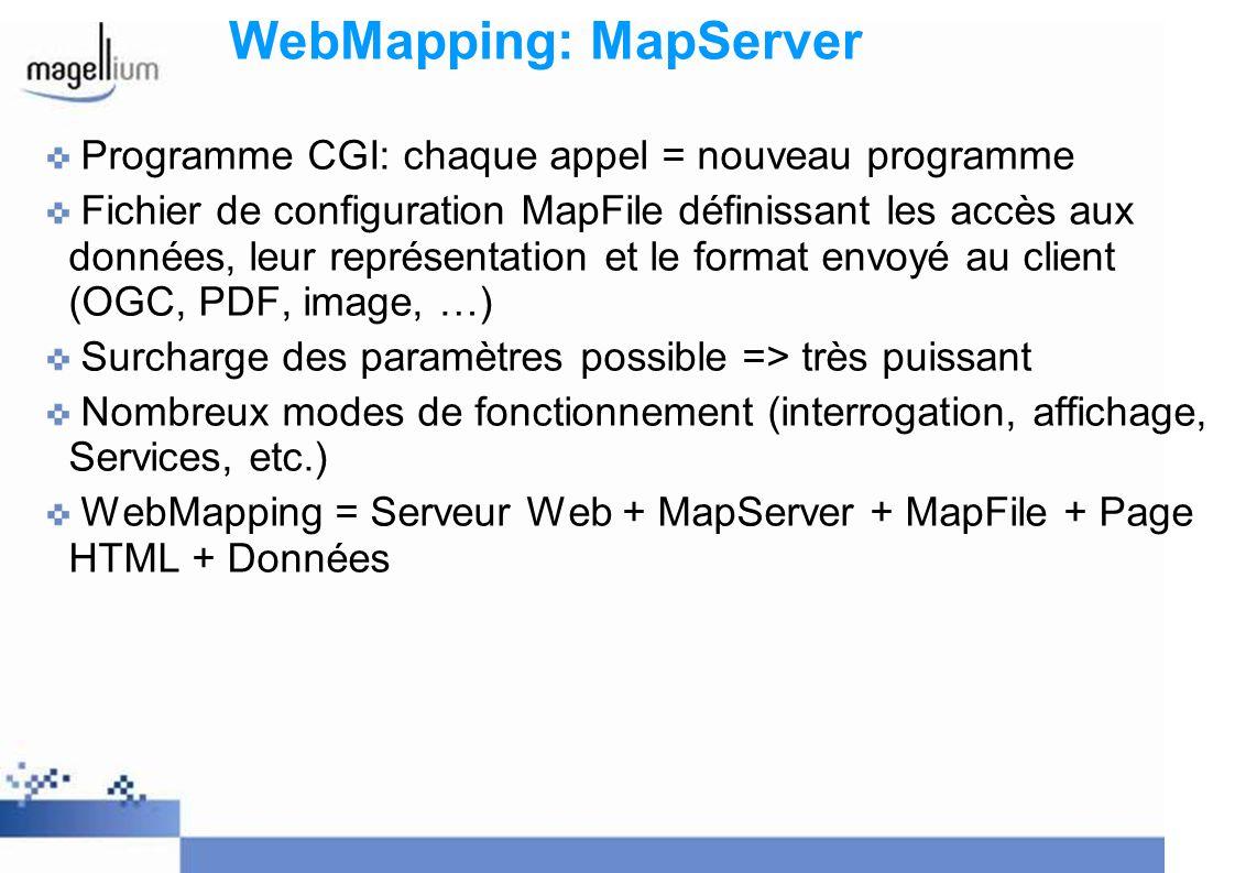 WebMapping: MapServer Programme CGI: chaque appel = nouveau programme Fichier de configuration MapFile définissant les accès aux données, leur représe
