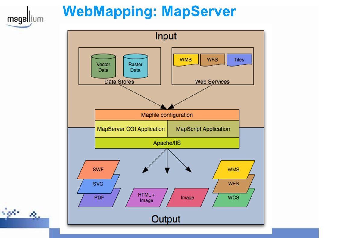 MapServer: Le mapfile MAP NAME sample STATUS ON SIZE 600 400 SYMBOLSET ../etc/symbols.txt EXTENT -180 -90 180 90 UNITS DD SHAPEPATH ../data IMAGECOLOR 255 255 255 FONTSET ../etc/fonts.txt # definition de la partie Web WEB IMAGEPATH /ms4w/tmp/ms_tmp/ IMAGEURL /ms_tmp/ END # WEB # définition des couches LAYER NAME postgis TYPE POLYGON STATUS DEFAULT DATA geom from matable END # LAYER END # MAP