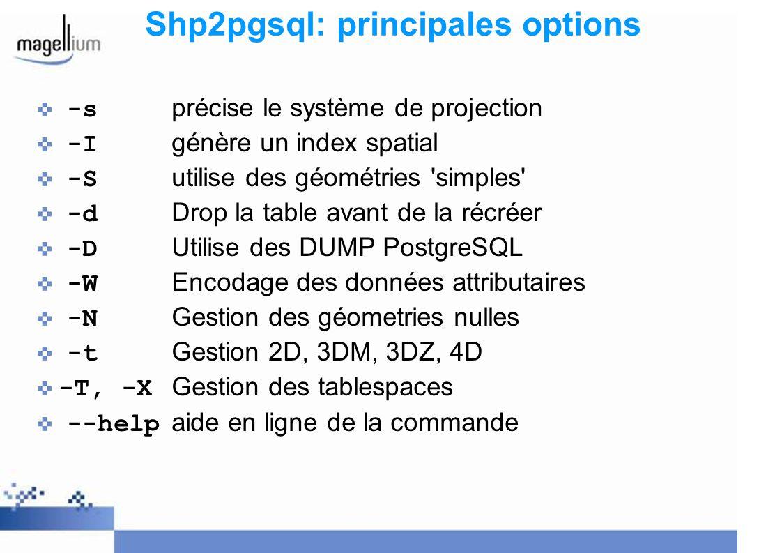 Shp2pgsql: principales options -s précise le système de projection -I génère un index spatial -S utilise des géométries 'simples' -d Drop la table ava