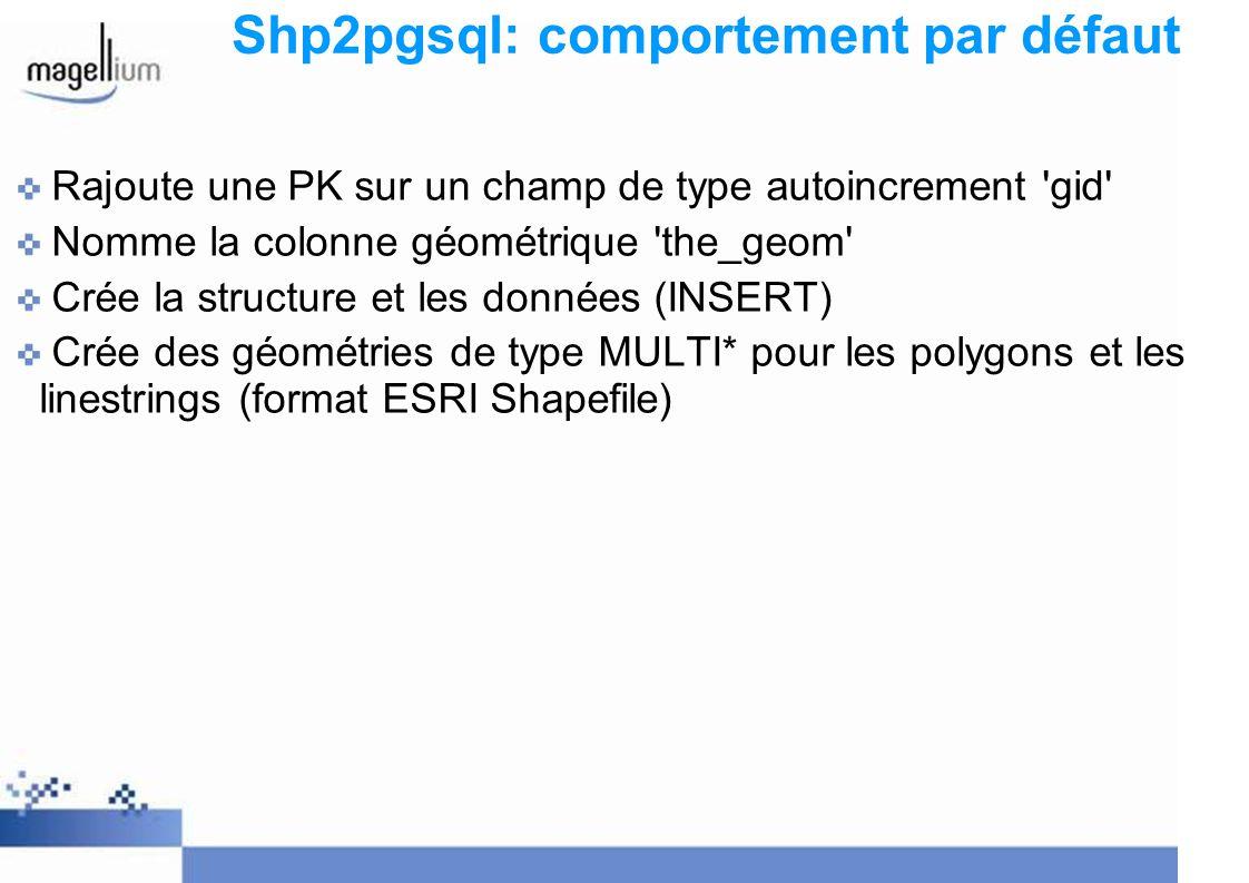 Shp2pgsql: comportement par défaut Rajoute une PK sur un champ de type autoincrement 'gid' Nomme la colonne géométrique 'the_geom' Crée la structure e