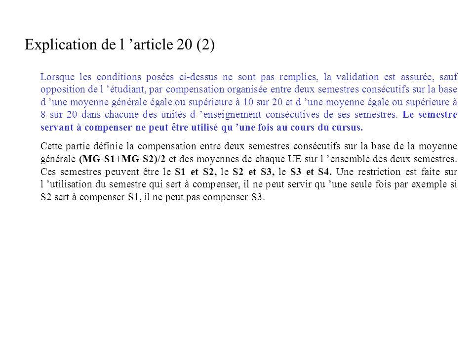 Explication de l article 20 (2) Lorsque les conditions posées ci-dessus ne sont pas remplies, la validation est assurée, sauf opposition de l étudiant