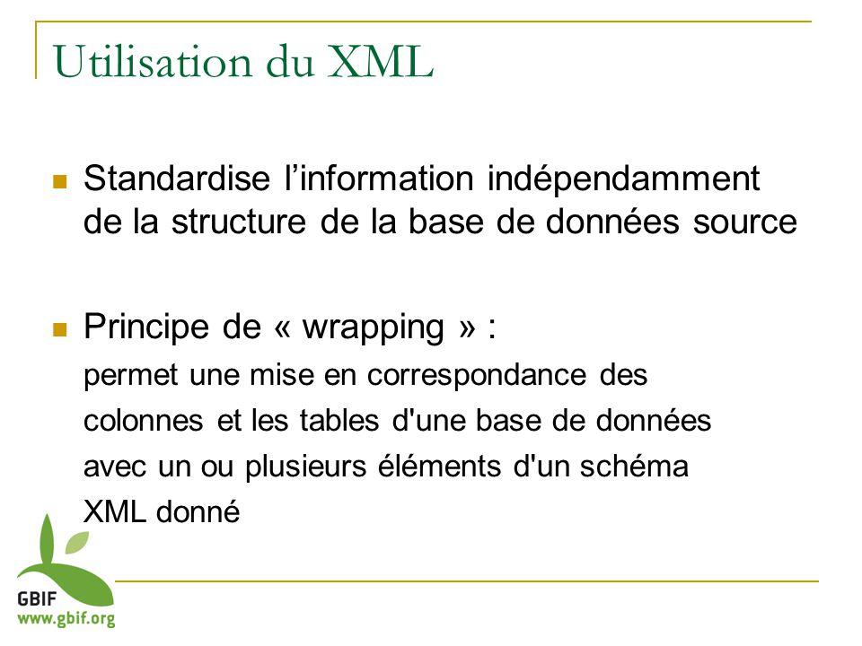Utilisation du XML Standardise linformation indépendamment de la structure de la base de données source Principe de « wrapping » : permet une mise en correspondance des colonnes et les tables d une base de données avec un ou plusieurs éléments d un schéma XML donné