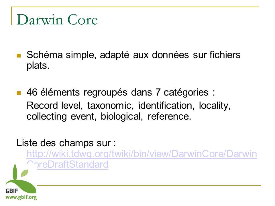 Darwin Core Schéma simple, adapté aux données sur fichiers plats.