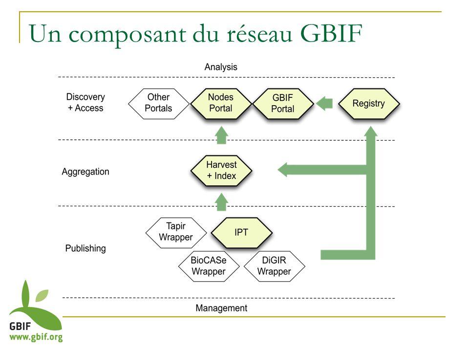 Un composant du réseau GBIF