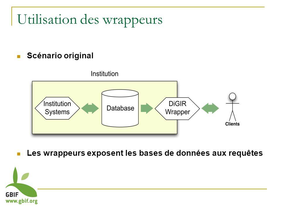 Utilisation des wrappeurs Scénario original Les wrappeurs exposent les bases de données aux requêtes