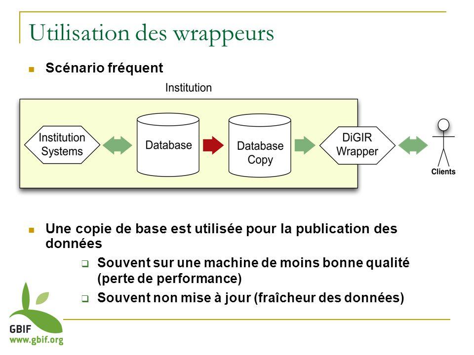 Utilisation des wrappeurs Scénario fréquent Une copie de base est utilisée pour la publication des données Souvent sur une machine de moins bonne qualité (perte de performance) Souvent non mise à jour (fraîcheur des données)