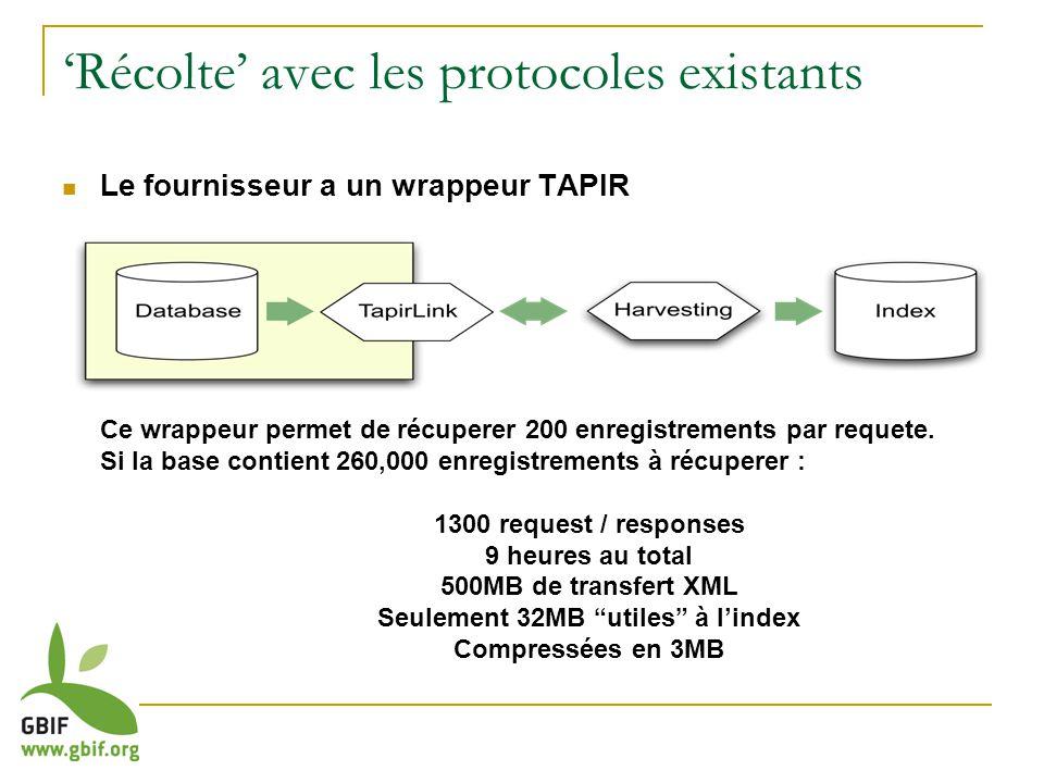 Récolte avec les protocoles existants Le fournisseur a un wrappeur TAPIR Ce wrappeur permet de récuperer 200 enregistrements par requete.