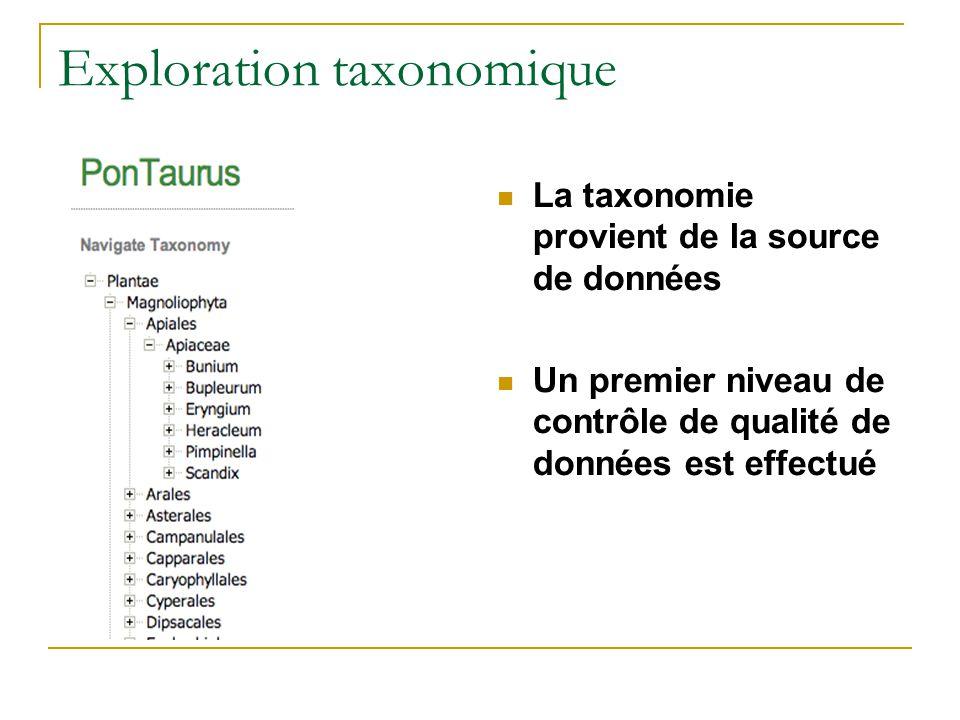 Exploration taxonomique La taxonomie provient de la source de données Un premier niveau de contrôle de qualité de données est effectué
