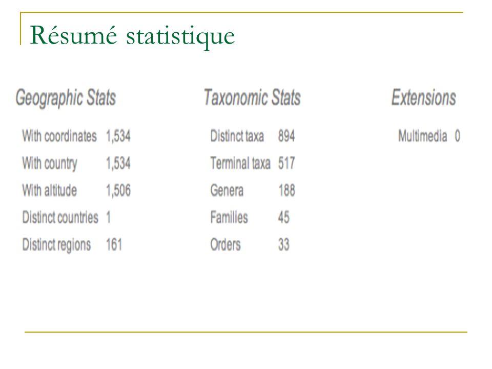 Résumé statistique