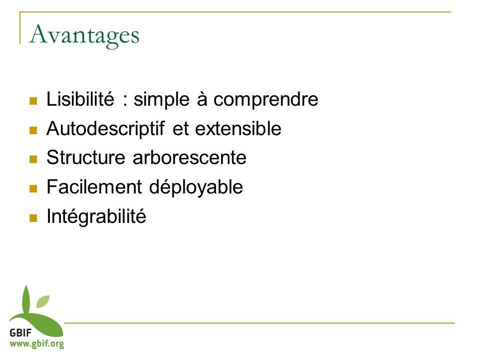 Avantages Lisibilité : simple à comprendre Autodescriptif et extensible Structure arborescente Facilement déployable Intégrabilité