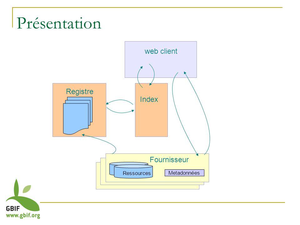 Présentation Ressources Metadonnées Fournisseur web client Index Registre