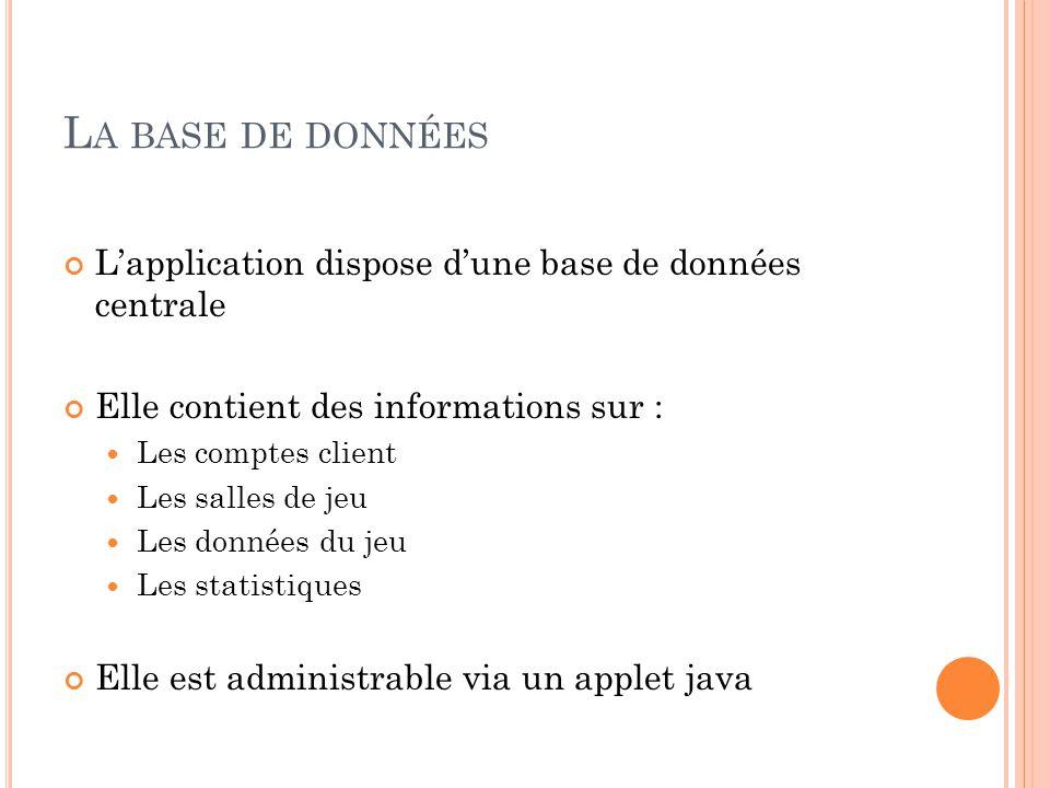 L A BASE DE DONNÉES Lapplication dispose dune base de données centrale Elle contient des informations sur : Les comptes client Les salles de jeu Les d