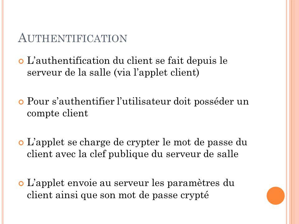 A UTHENTIFICATION Lauthentification du client se fait depuis le serveur de la salle (via lapplet client) Pour sauthentifier lutilisateur doit posséder