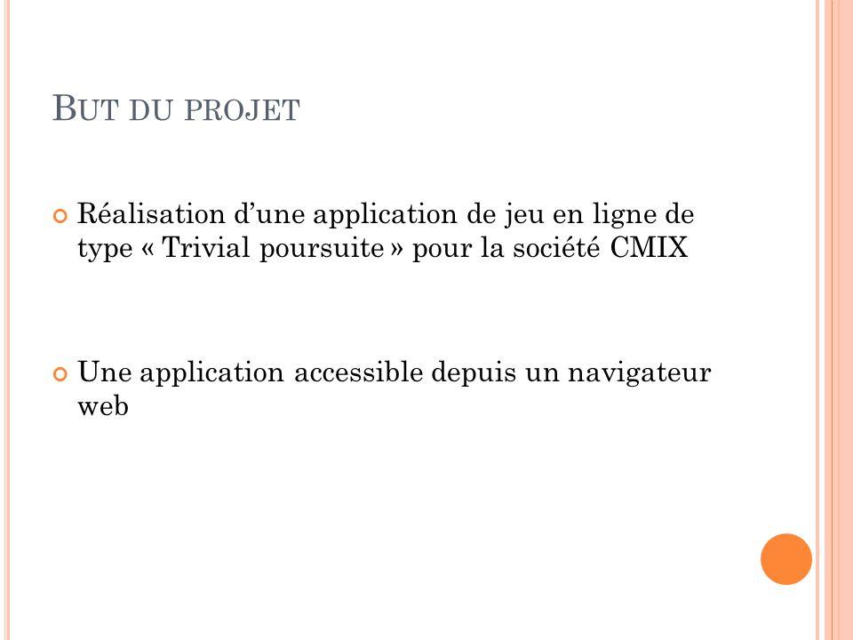 B UT DU PROJET Réalisation dune application de jeu en ligne de type « Trivial poursuite » pour la société CMIX Une application accessible depuis un na