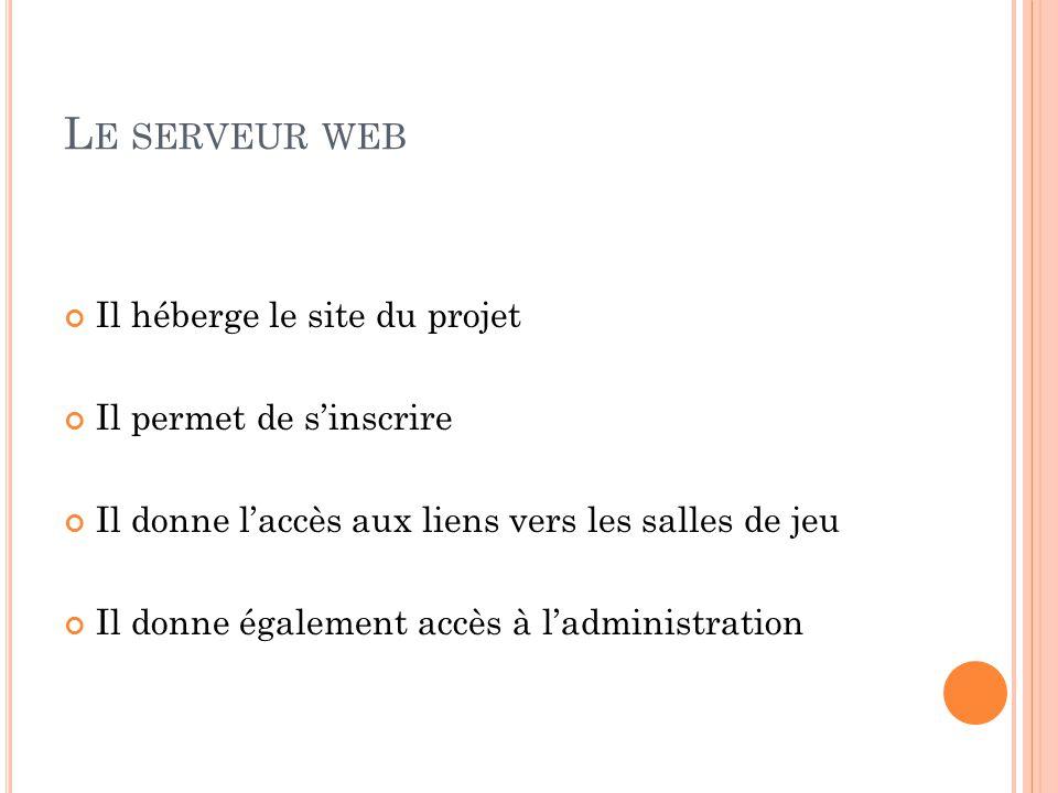 L E SERVEUR WEB Il héberge le site du projet Il permet de sinscrire Il donne laccès aux liens vers les salles de jeu Il donne également accès à ladministration