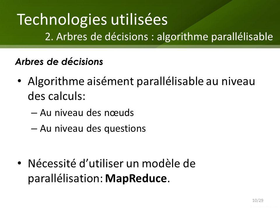 Technologies utilisées 2. Arbres de décisions : algorithme parallélisable 10/29 Arbres de décisions Algorithme aisément parallélisable au niveau des c