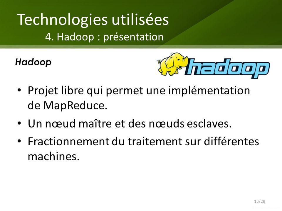 Technologies utilisées 4. Hadoop : présentation Projet libre qui permet une implémentation de MapReduce. Un nœud maître et des nœuds esclaves. Fractio