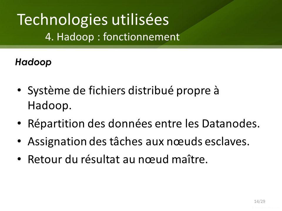 Technologies utilisées 4. Hadoop : fonctionnement Système de fichiers distribué propre à Hadoop. Répartition des données entre les Datanodes. Assignat