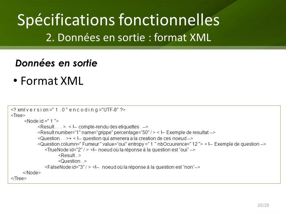 Spécifications fonctionnelles 2. Données en sortie : format XML 20/29 Données en sortie + Format XML