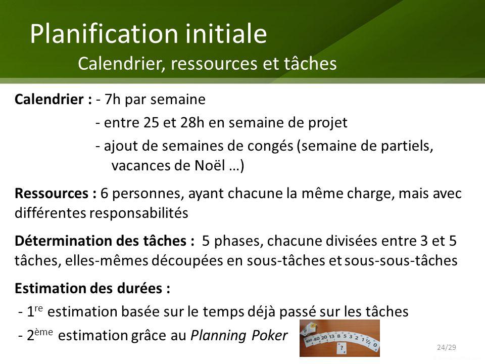 Planification initiale Calendrier, ressources et tâches 24/29 Calendrier : - 7h par semaine - entre 25 et 28h en semaine de projet - ajout de semaines