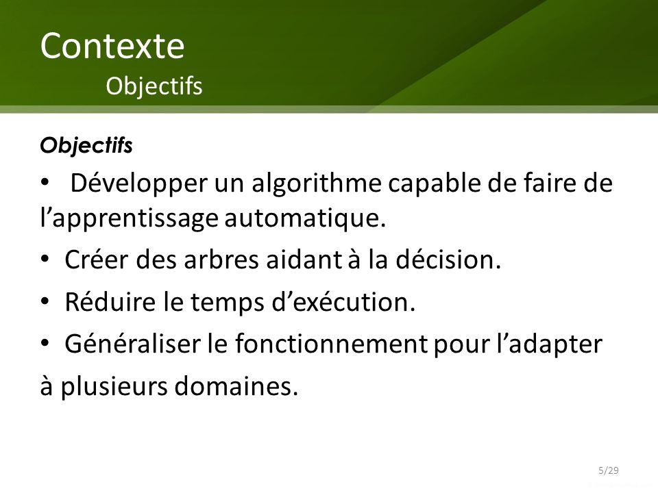 Contexte Objectifs Objectifs Développer un algorithme capable de faire de lapprentissage automatique. Créer des arbres aidant à la décision. Réduire l
