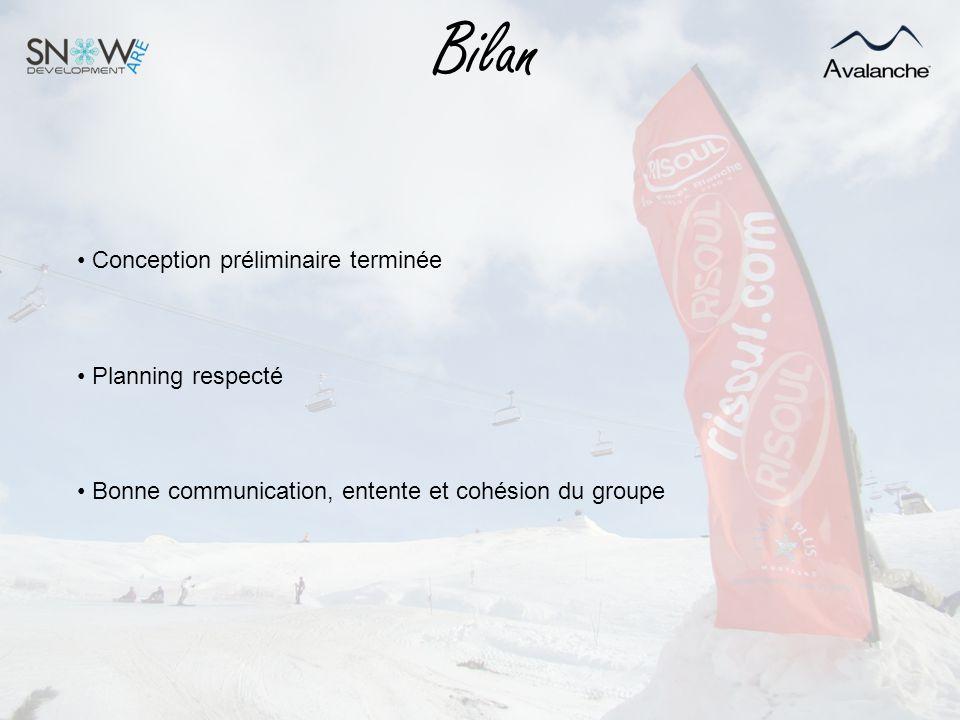 Bilan Conception préliminaire terminée Planning respecté Bonne communication, entente et cohésion du groupe