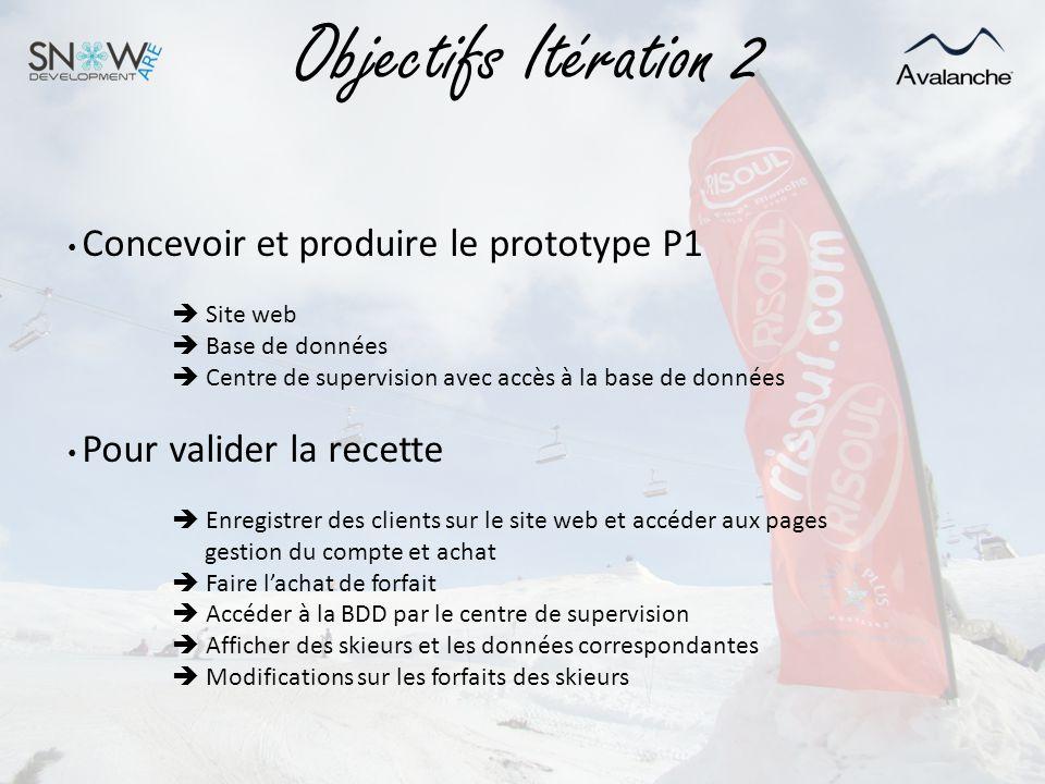 Objectifs Itération 2 Concevoir et produire le prototype P1 Site web Base de données Centre de supervision avec accès à la base de données Pour valide