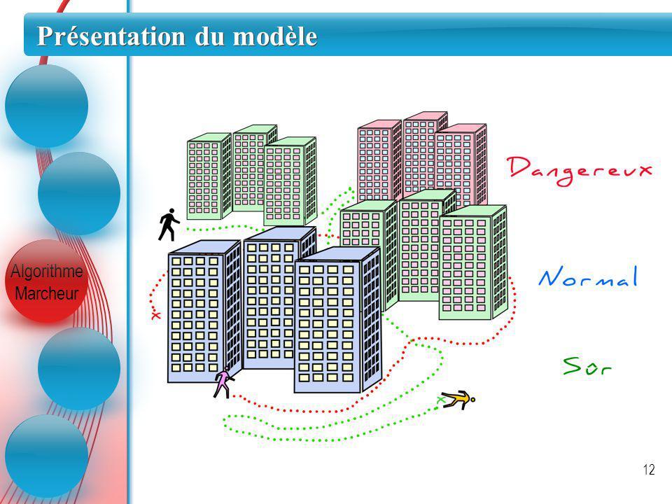 Algorithme Marcheur Présentation du modèle 12
