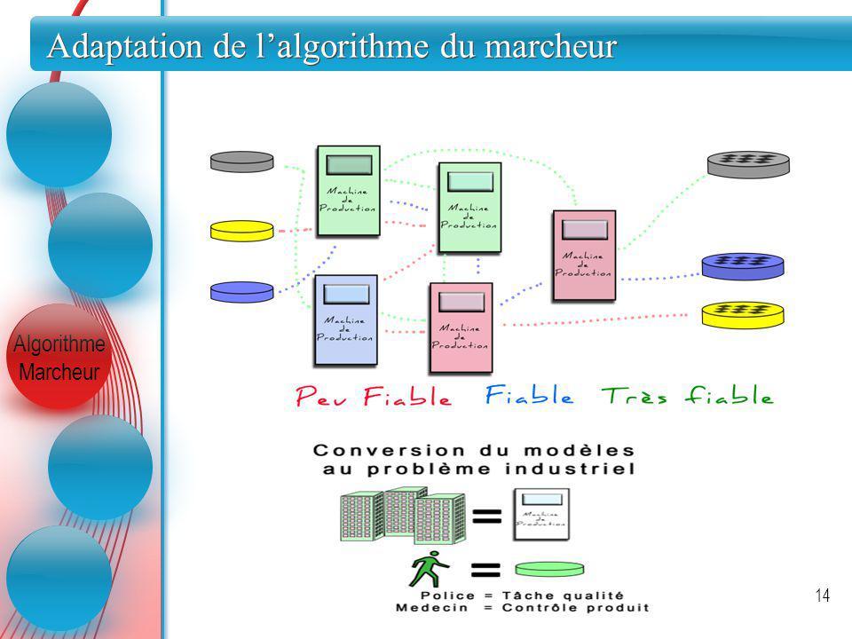 Algorithme Marcheur Adaptation de lalgorithme du marcheur 14