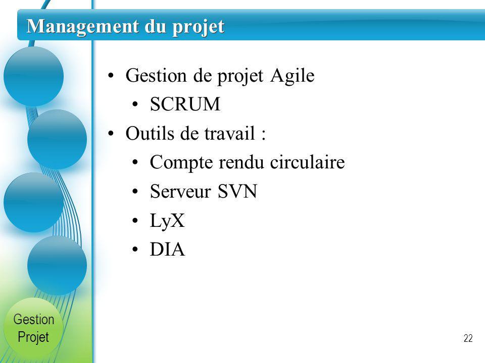 Management du projet 22 Gestion Projet Gestion de projet Agile SCRUM Outils de travail : Compte rendu circulaire Serveur SVN LyX DIA