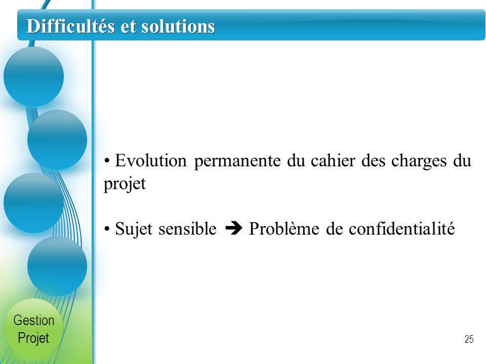 Difficultés et solutions 25 Gestion Projet Evolution permanente du cahier des charges du projet Sujet sensible Problème de confidentialité